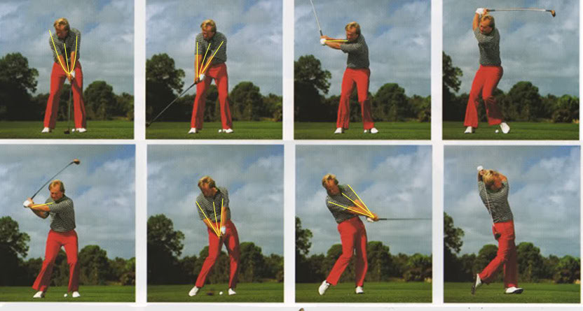 Jack-sequences  Is Your Swing in Sync? Jack sequences