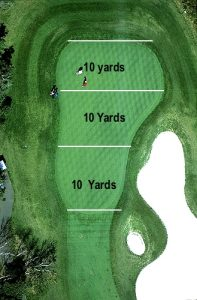 How to Choose the Correct Club into the Green overhead green 197x300
