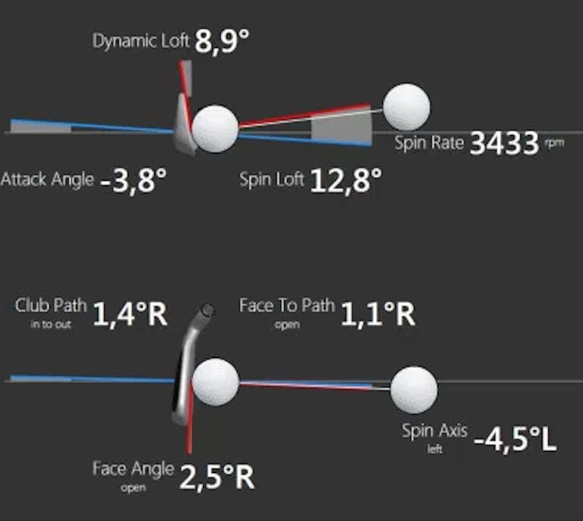 [object object] How Swing Path Affects Your Ball Flight Screen Shot 2018 02 14 at 10