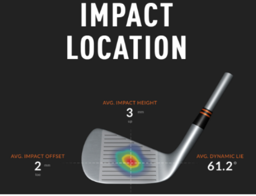 Golf Tip: How to Add Distance to your Irons and Woods