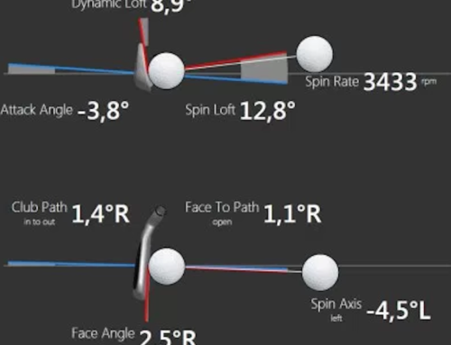 How Swing Path Affects Your Ball Flight